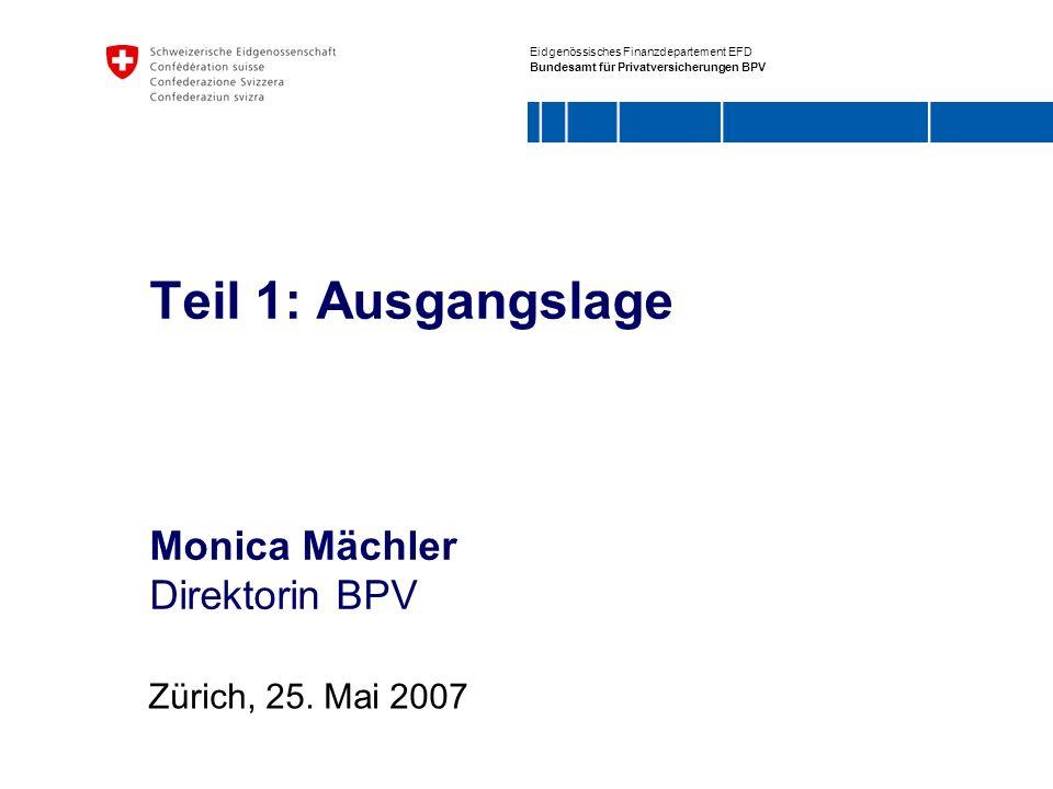 Teil 1: Ausgangslage Monica Mächler Direktorin BPV