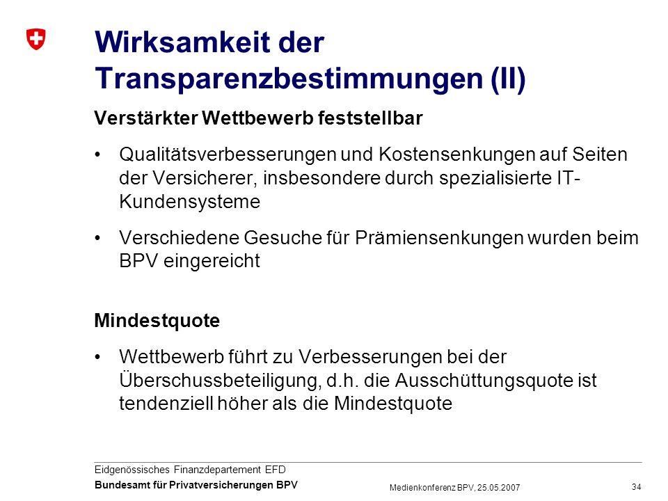 Wirksamkeit der Transparenzbestimmungen (II)
