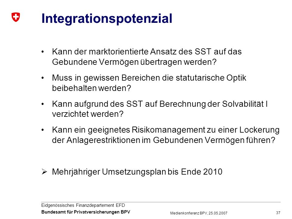 Integrationspotenzial