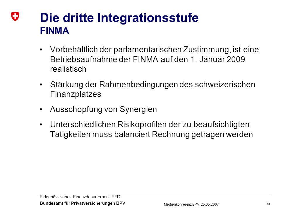 Die dritte Integrationsstufe FINMA