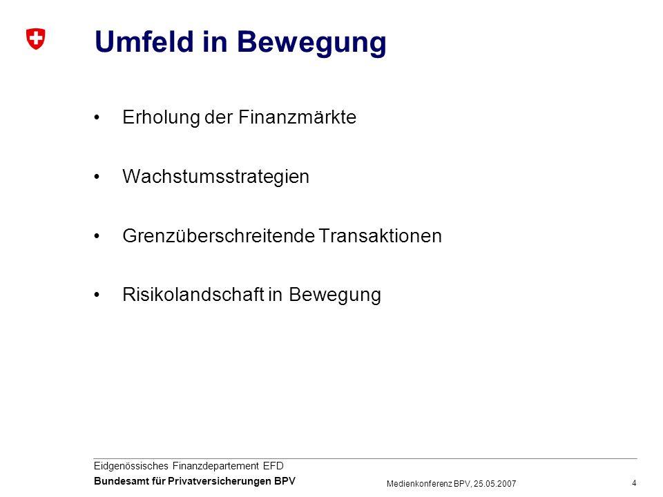 Umfeld in Bewegung Erholung der Finanzmärkte Wachstumsstrategien