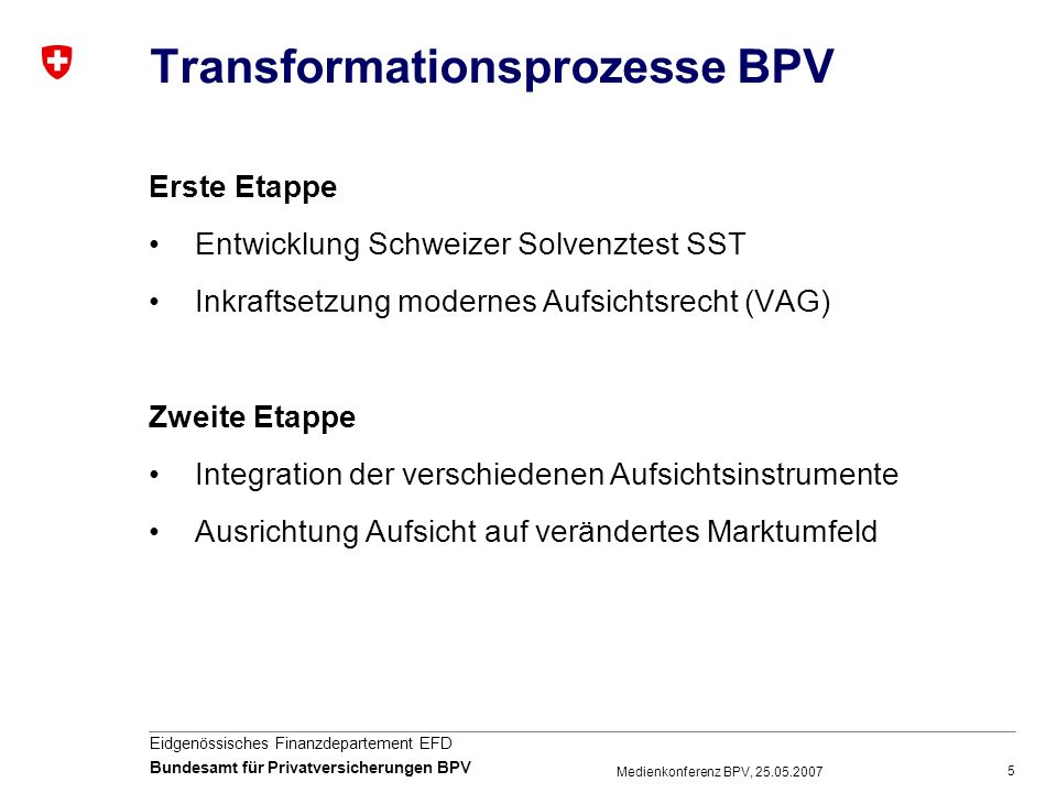 Transformationsprozesse BPV