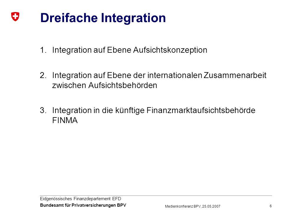 Dreifache Integration
