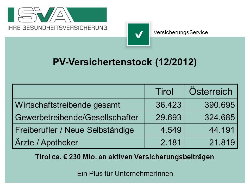 PV-Versichertenstock (12/2012)