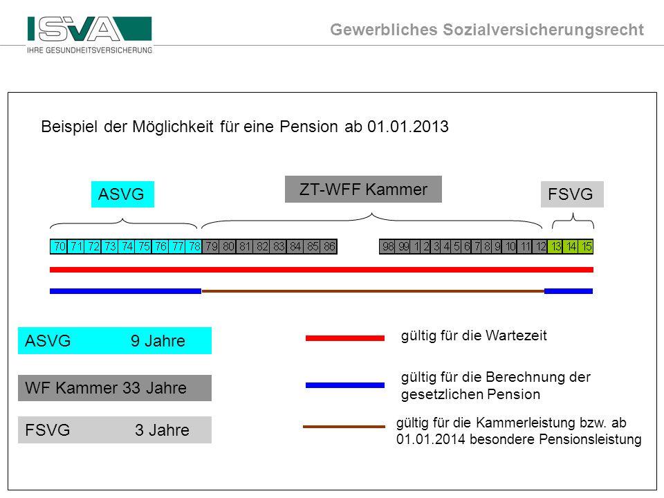 Beispiel der Möglichkeit für eine Pension ab 01.01.2013
