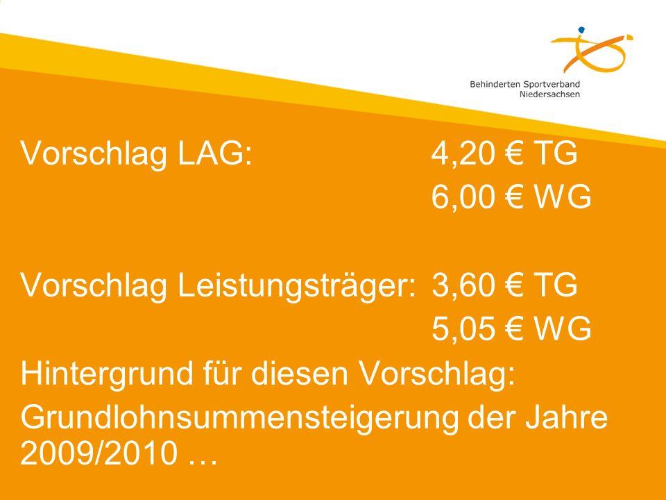 Vorschlag LAG: 4,20 € TG 6,00 € WG. Vorschlag Leistungsträger: 3,60 € TG. 5,05 € WG. Hintergrund für diesen Vorschlag: