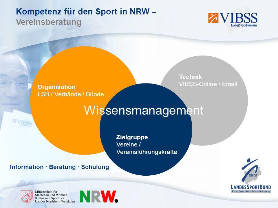 Wissensmanagement Technik VIBSS-Online / Email