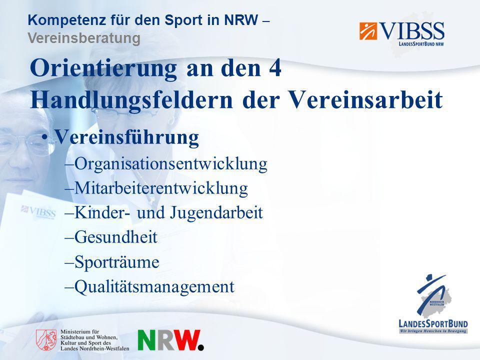 Orientierung an den 4 Handlungsfeldern der Vereinsarbeit