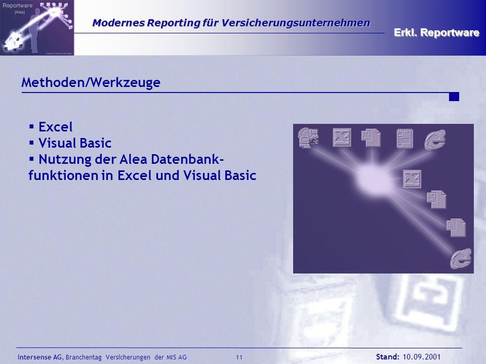 Nutzung der Alea Datenbank-funktionen in Excel und Visual Basic