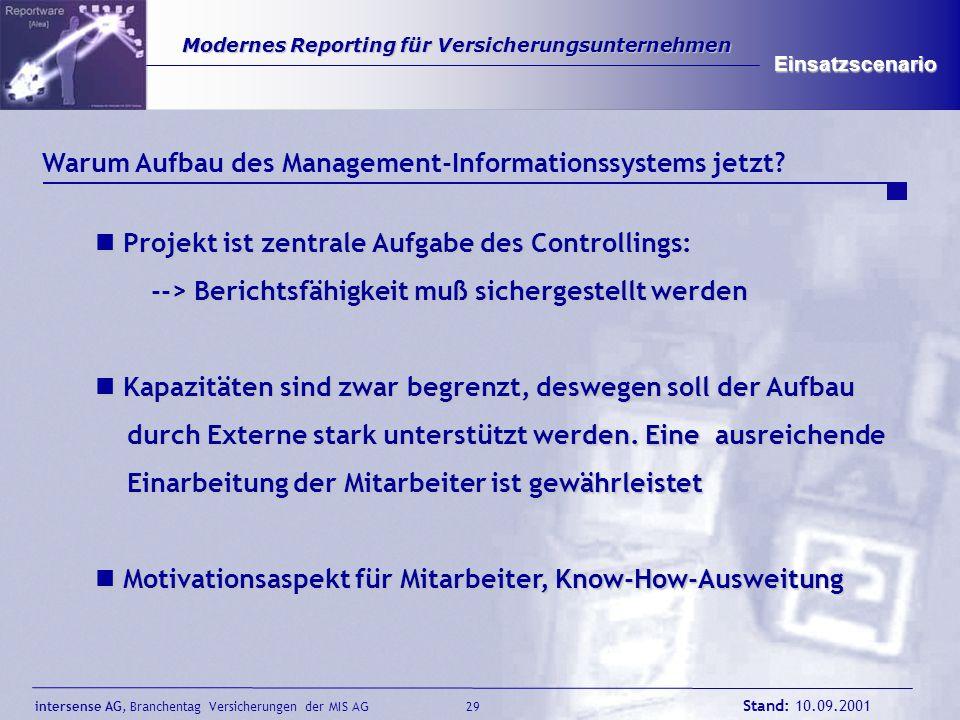 Warum Aufbau des Management-Informationssystems jetzt