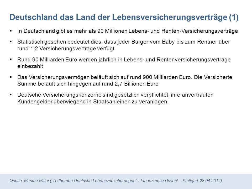 Deutschland das Land der Lebensversicherungsverträge (1)