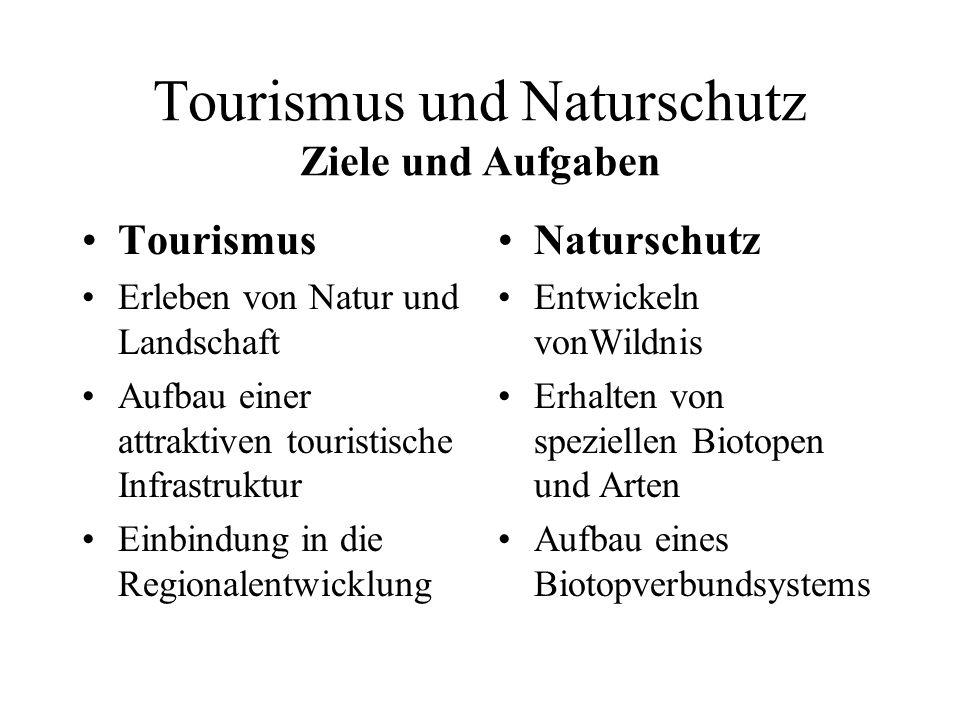 Tourismus und Naturschutz Ziele und Aufgaben