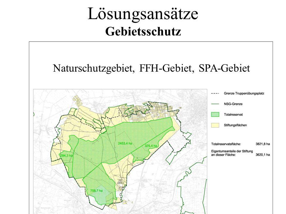 Lösungsansätze Gebietsschutz
