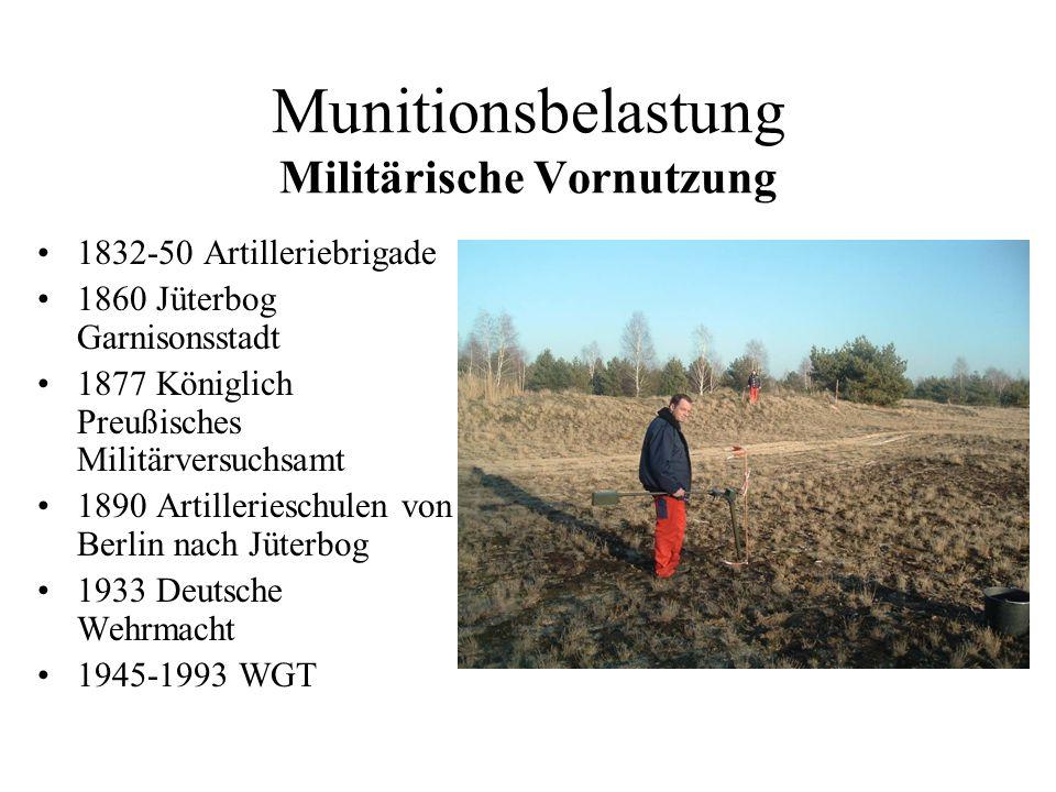 Munitionsbelastung Militärische Vornutzung