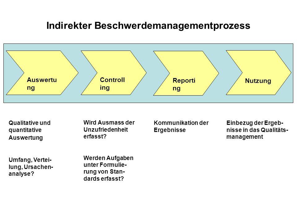 Indirekter Beschwerdemanagementprozess