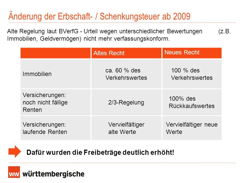 Änderung der Erbschaft- / Schenkungsteuer ab 2009