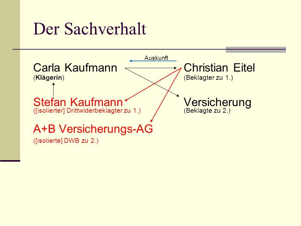 Der Sachverhalt Carla Kaufmann Christian Eitel