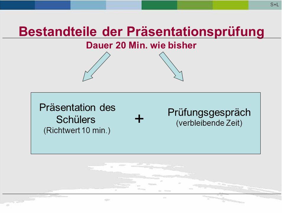 Bestandteile der Präsentationsprüfung Dauer 20 Min. wie bisher