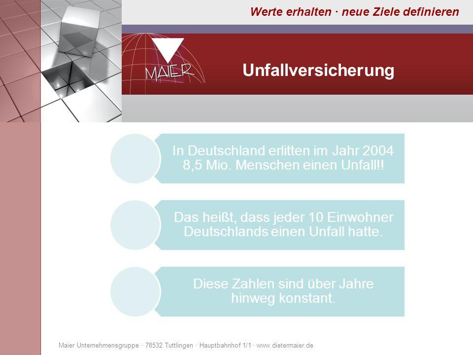 UnfallversicherungIn Deutschland erlitten im Jahr 2004 8,5 Mio. Menschen einen Unfall!!