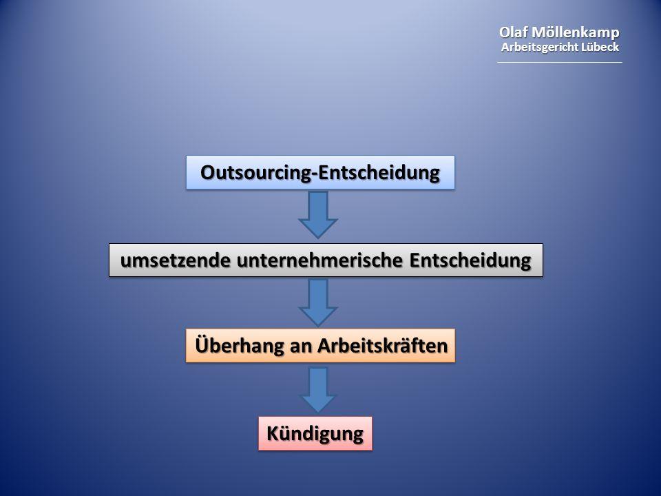 Outsourcing-Entscheidung umsetzende unternehmerische Entscheidung