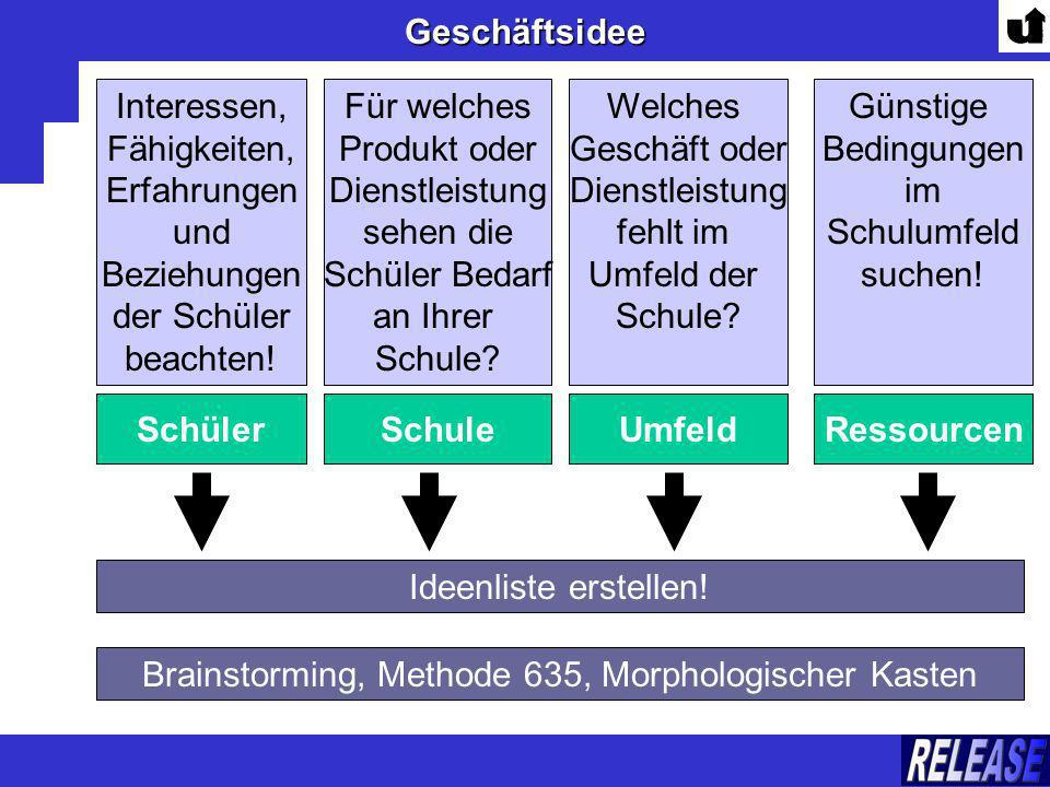 Brainstorming, Methode 635, Morphologischer Kasten