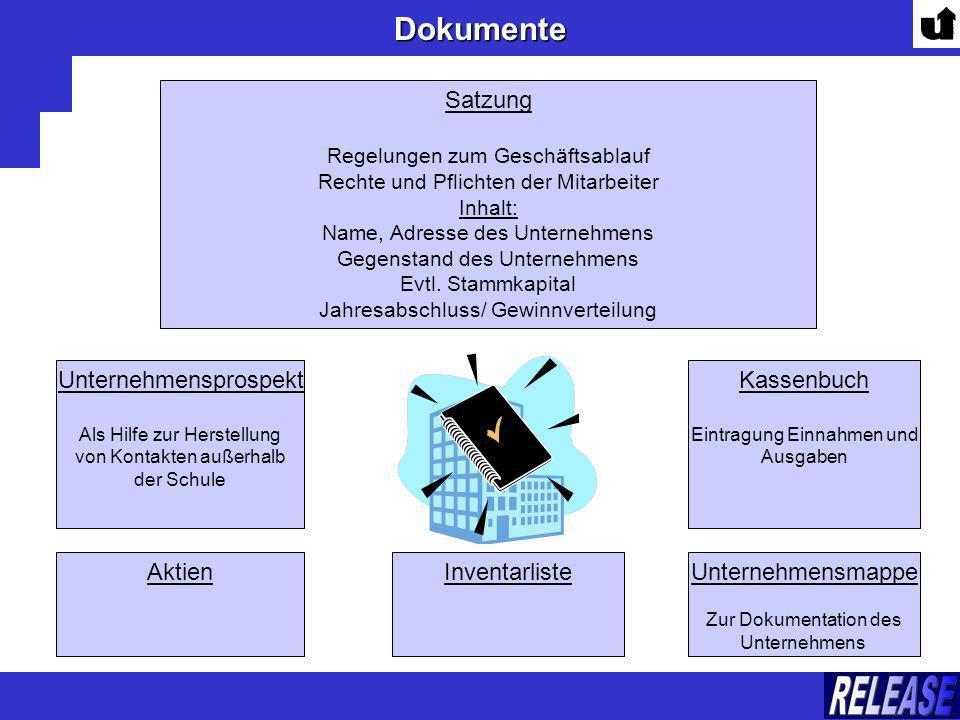 Dokumente Satzung Unternehmensprospekt Kassenbuch Aktien Inventarliste