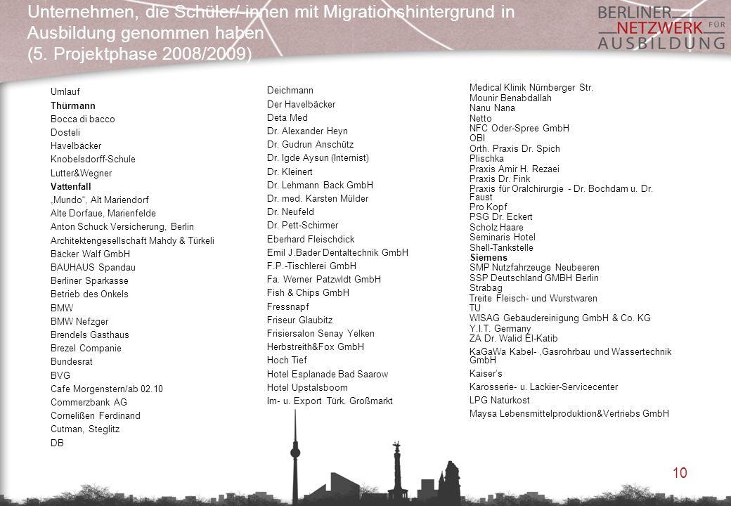 Unternehmen, die Schüler/-innen mit Migrationshintergrund in Ausbildung genommen haben (5. Projektphase 2008/2009)