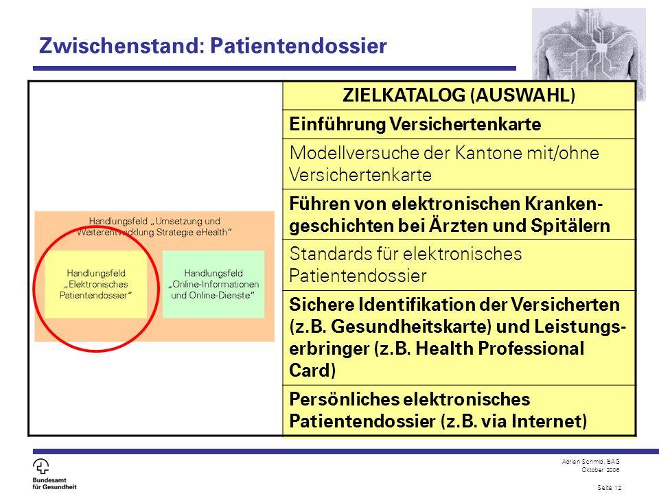 Zwischenstand: Patientendossier