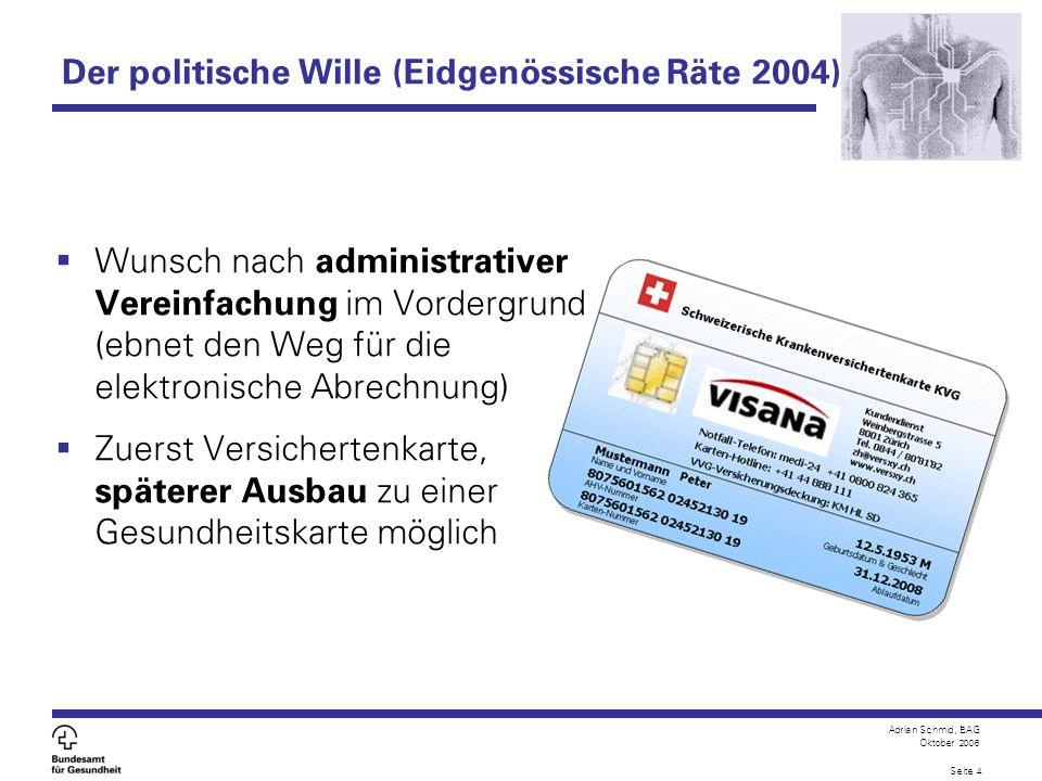 Der politische Wille (Eidgenössische Räte 2004)