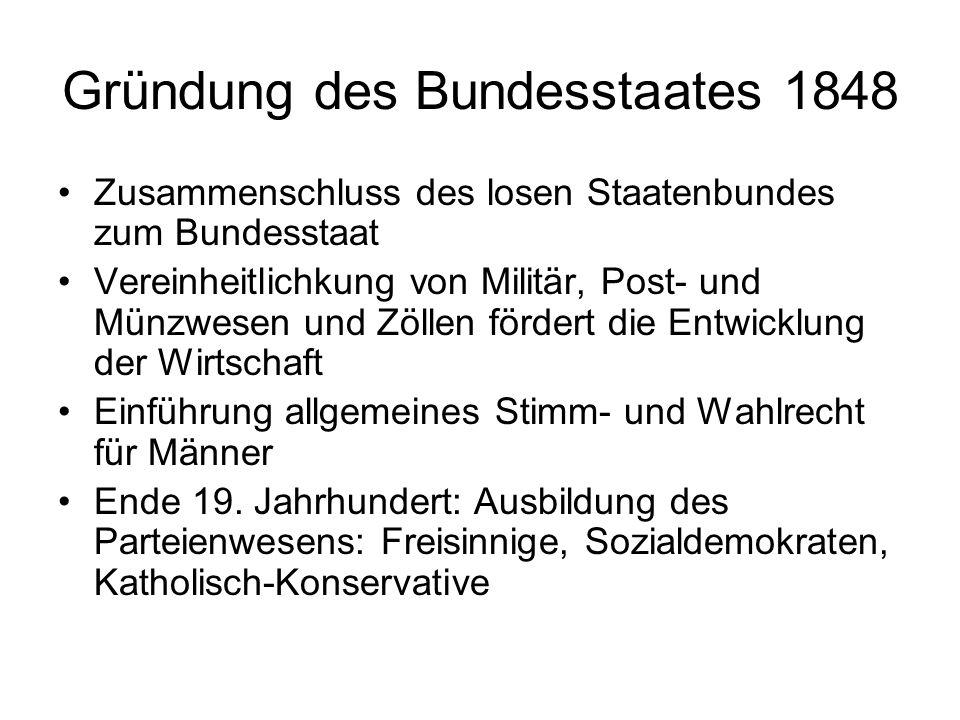 Gründung des Bundesstaates 1848