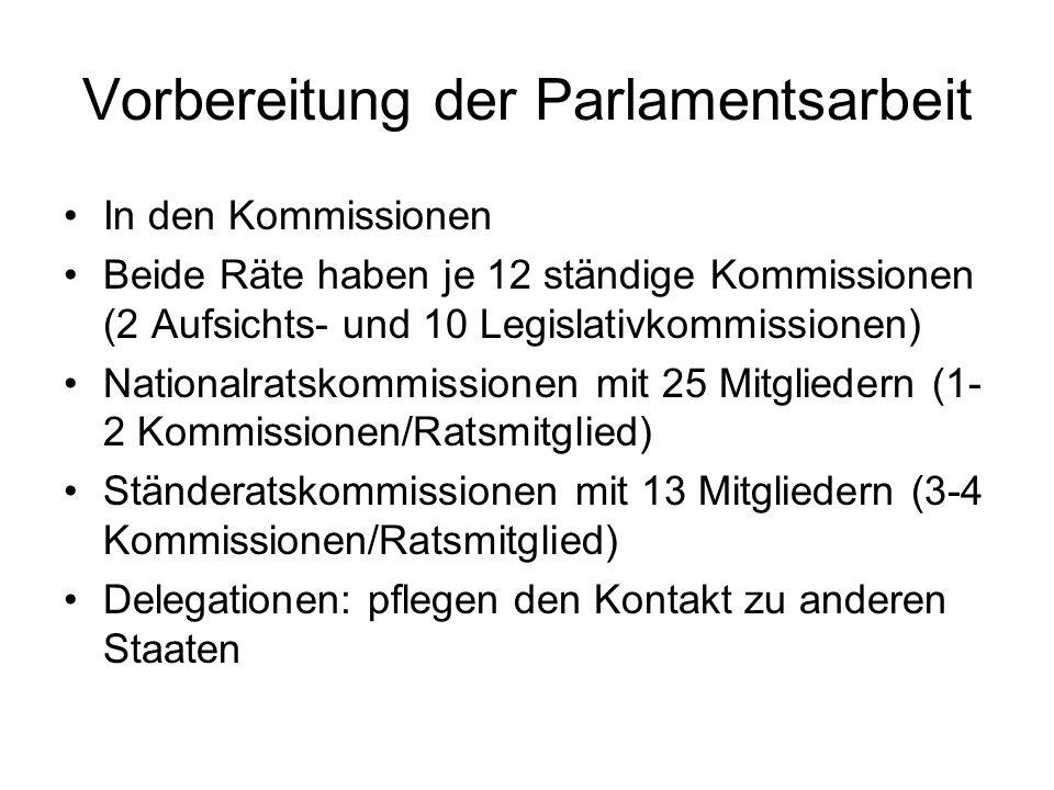 Vorbereitung der Parlamentsarbeit