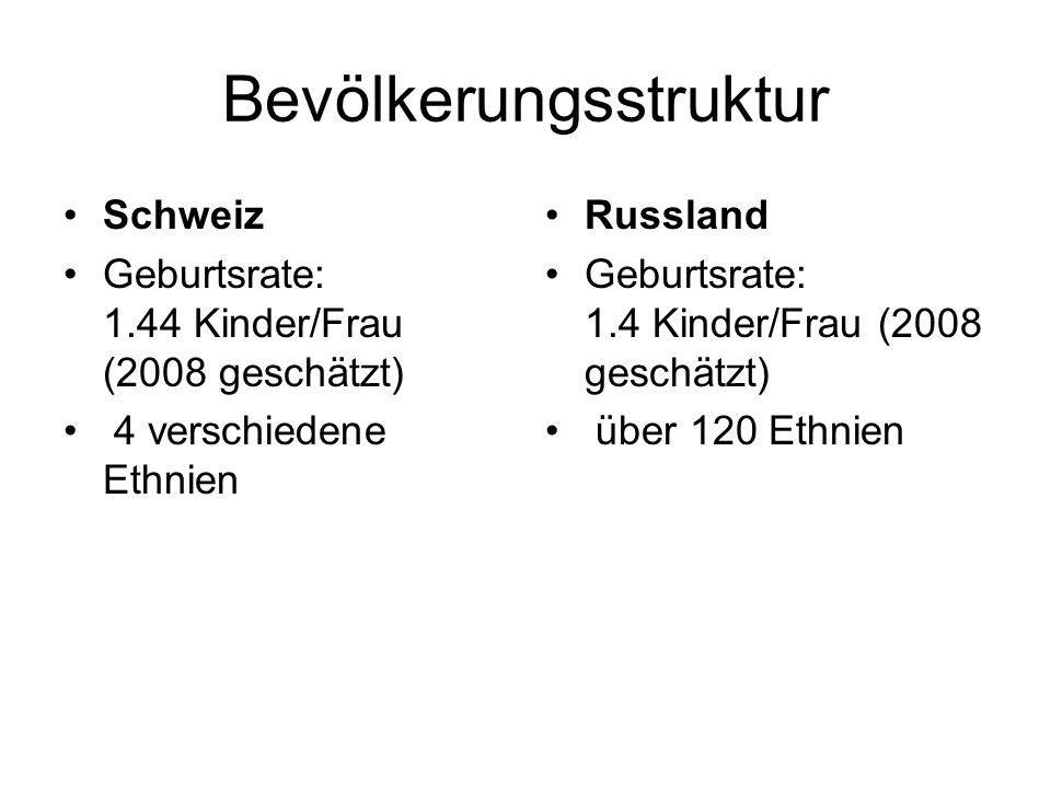 Bevölkerungsstruktur