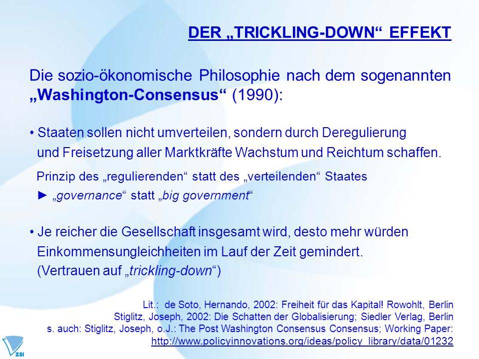"""DER """"TRICKLING-DOWN EFFEKT"""