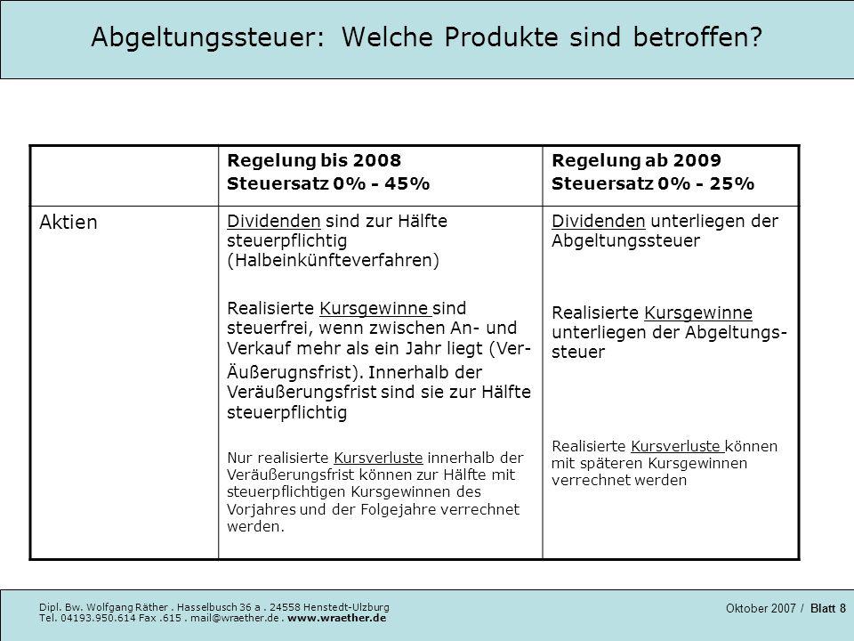 Abgeltungssteuer: Welche Produkte sind betroffen