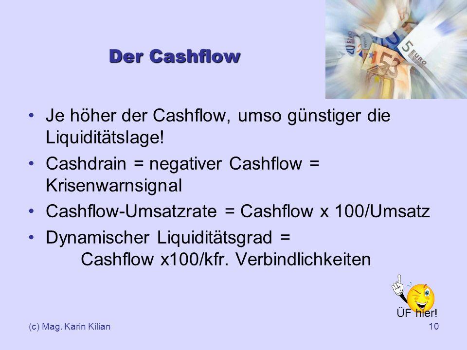 Je höher der Cashflow, umso günstiger die Liquiditätslage!