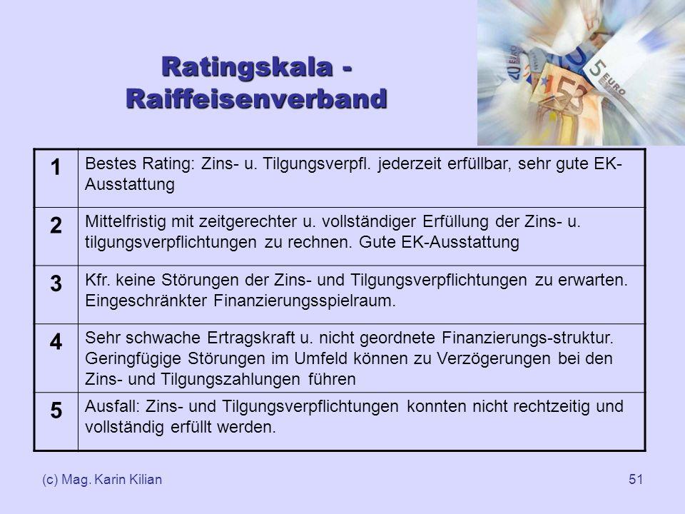 Ratingskala - Raiffeisenverband