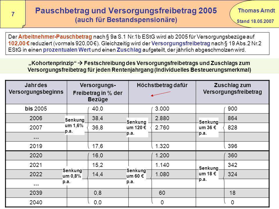 Pauschbetrag und Versorgungsfreibetrag 2005 (auch für Bestandspensionäre)
