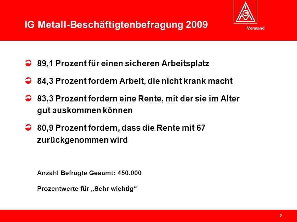 IG Metall-Beschäftigtenbefragung 2009