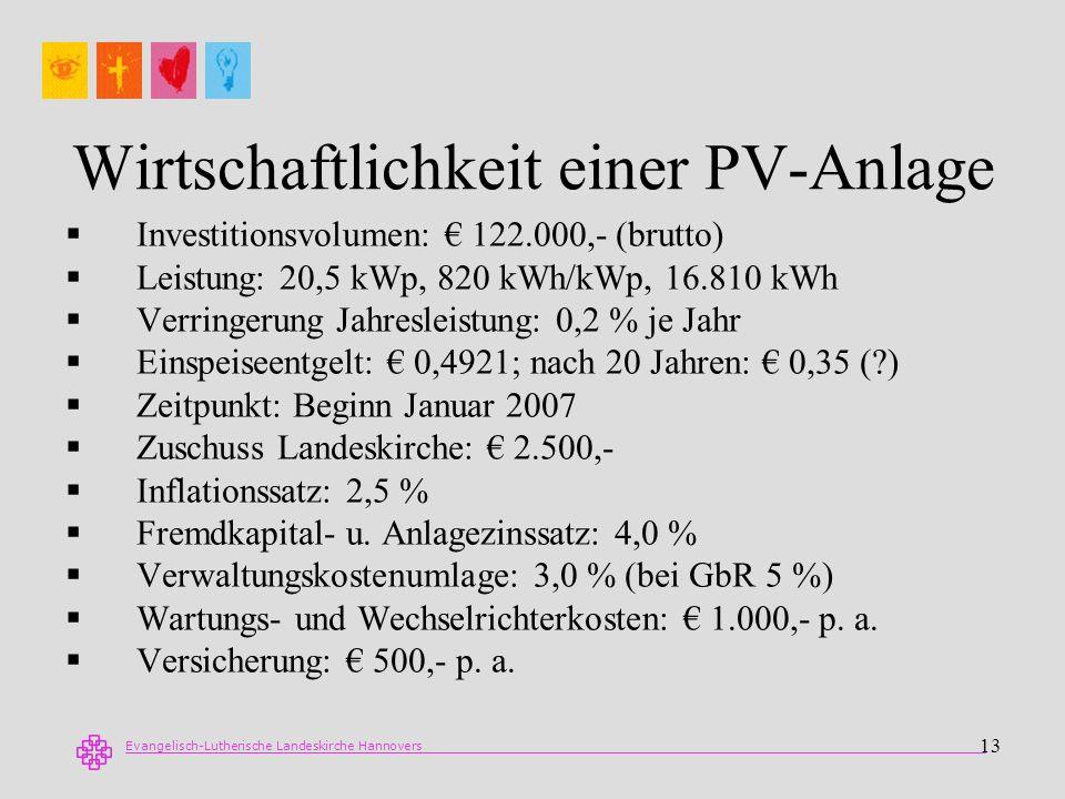 Wirtschaftlichkeit einer PV-Anlage