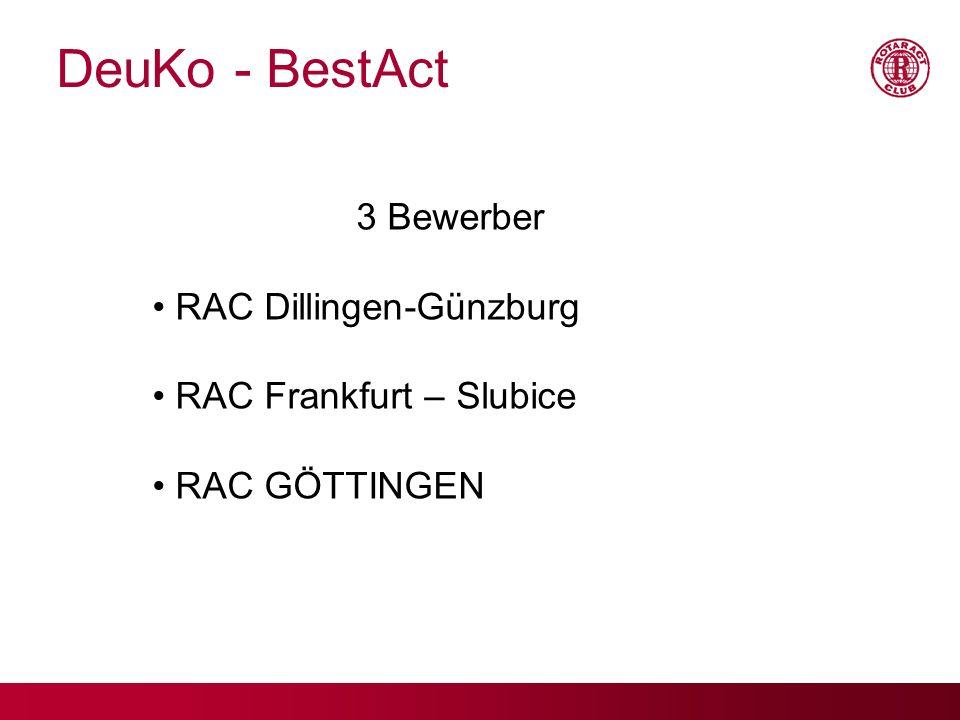 DeuKo - BestAct 3 Bewerber RAC Dillingen-Günzburg