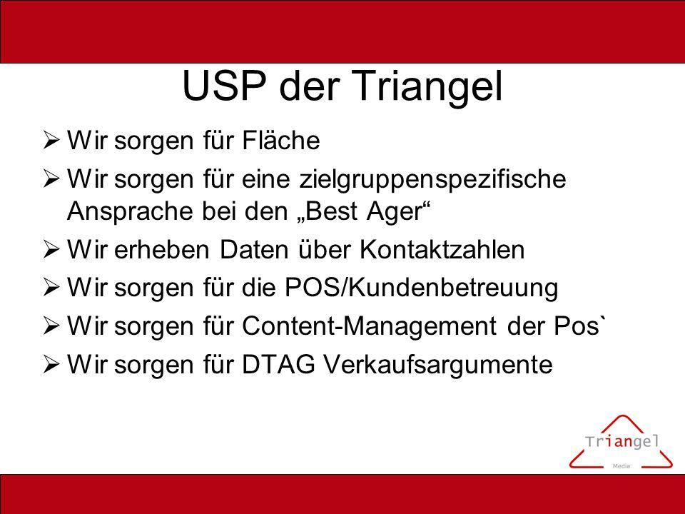 USP der Triangel Wir sorgen für Fläche