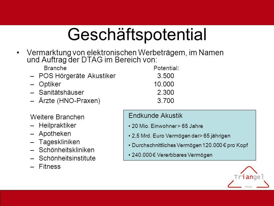 Geschäftspotential Vermarktung von elektronischen Werbeträgern, im Namen und Auftrag der DTAG im Bereich von: