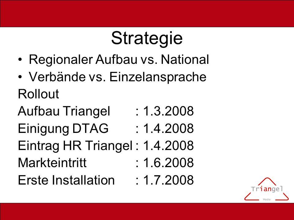 Strategie Regionaler Aufbau vs. National Verbände vs. Einzelansprache
