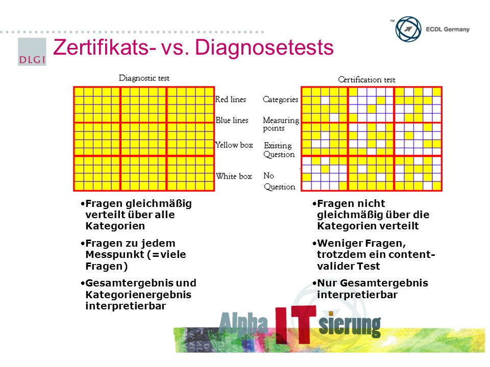 Zertifikats- vs. Diagnosetests