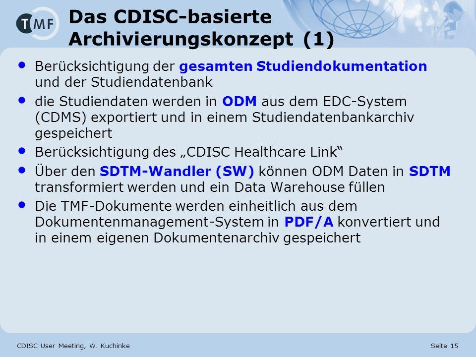 Das CDISC-basierte Archivierungskonzept (1)