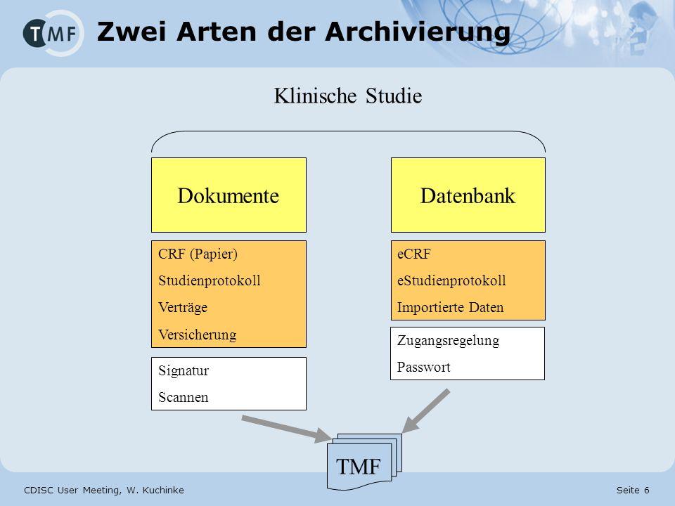 Zwei Arten der Archivierung