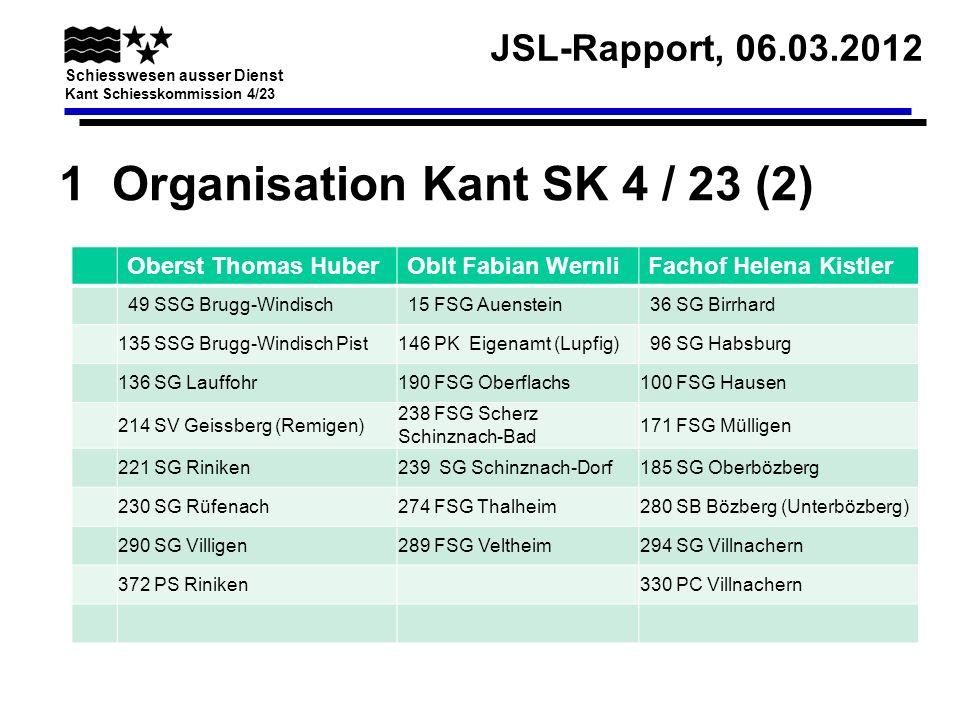 1 Organisation Kant SK 4 / 23 (2)