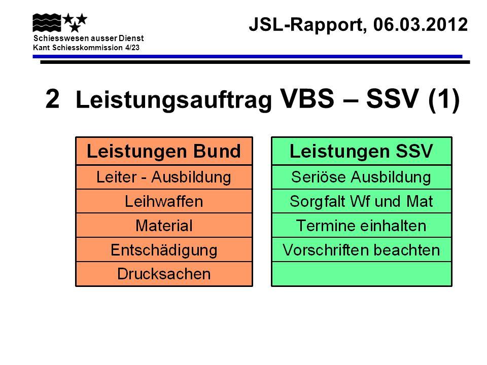 2 Leistungsauftrag VBS – SSV (1)
