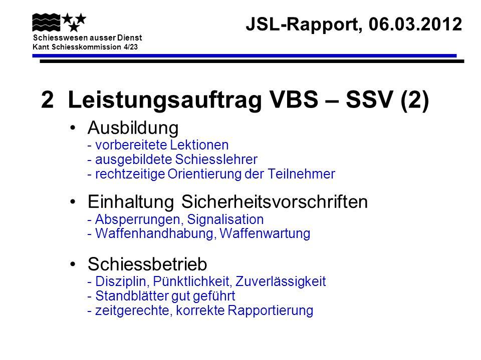 2 Leistungsauftrag VBS – SSV (2)