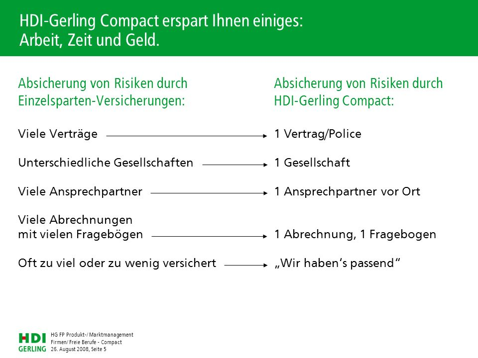 HDI-Gerling Compact erspart Ihnen einiges: Arbeit, Zeit und Geld.